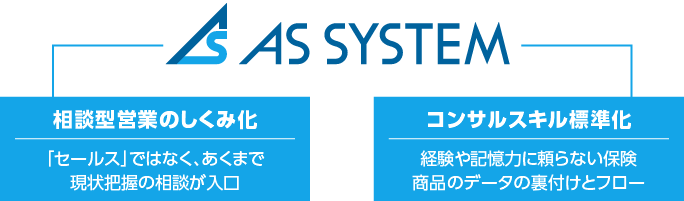 as-system-1