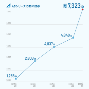 AS_ID_graph (1)